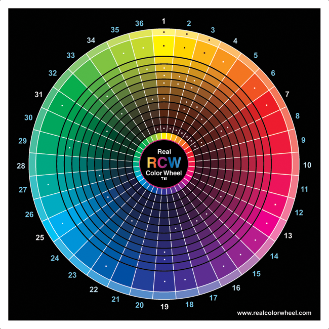 CMYK Real Color Wheel