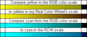 Real Color Wheel Comparison Chart