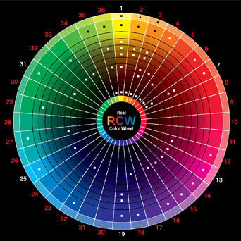 Tube oil colors, pigments converted to the Real Color Wheel for ...