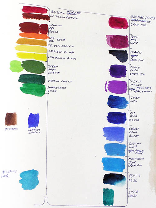 night palette chip colors