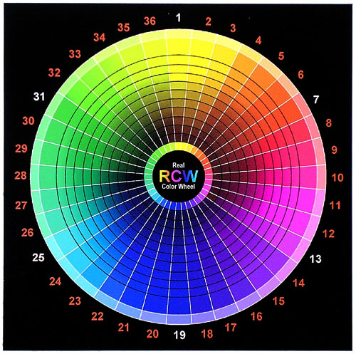 RGB printed colorwheel