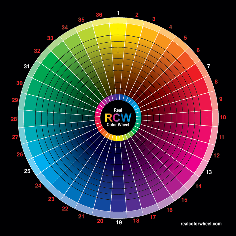 Real Color Wheel for Photographers