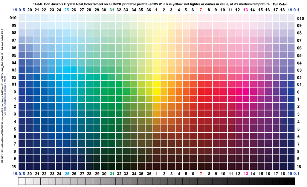 CMYK Colors Converted To RGB