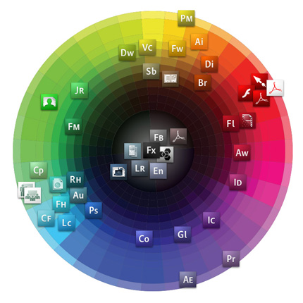 adobe-cs3-iconshttp_stellify.net_adobe-cs3-program-icons-alphabet-soup-on-a-color-wheel-and-what-they-mean.jpg